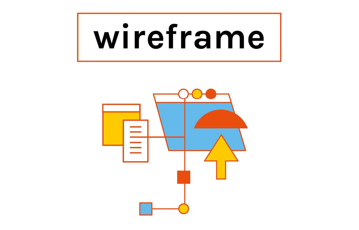Che cos'è un wireframe