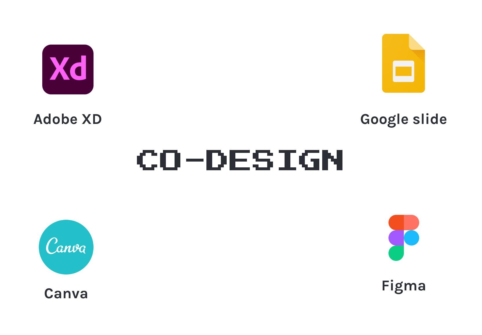 co-design software